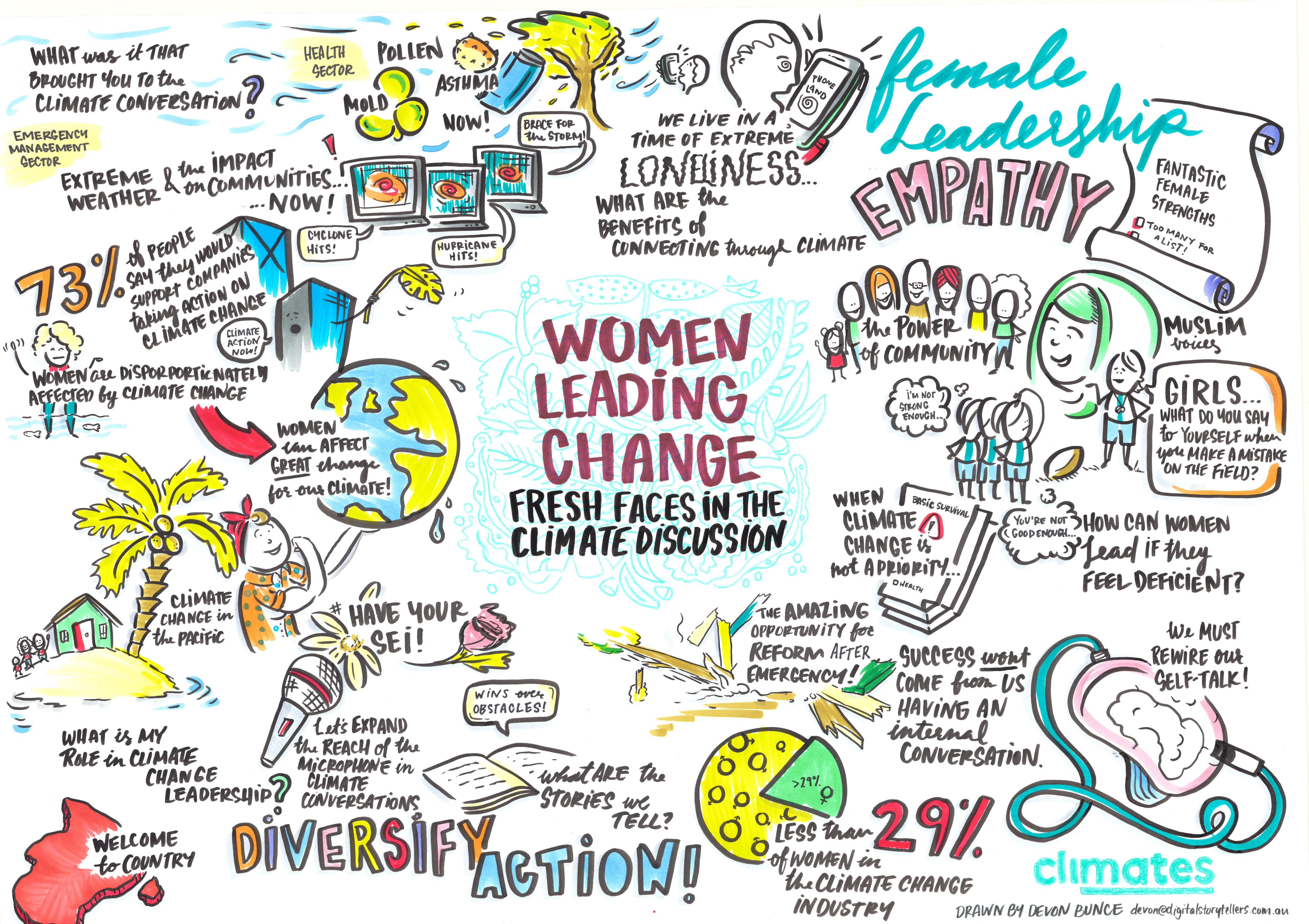 Women leading change: fresh perspectives in the climate discussion